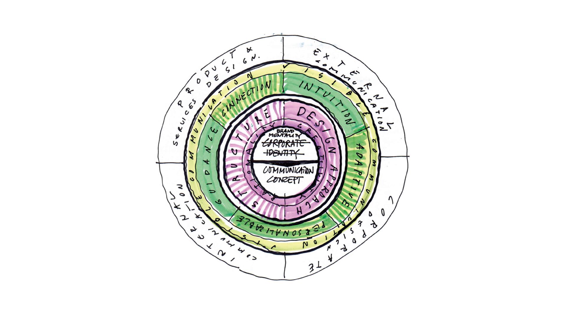 aatvos oslo consultancy-03